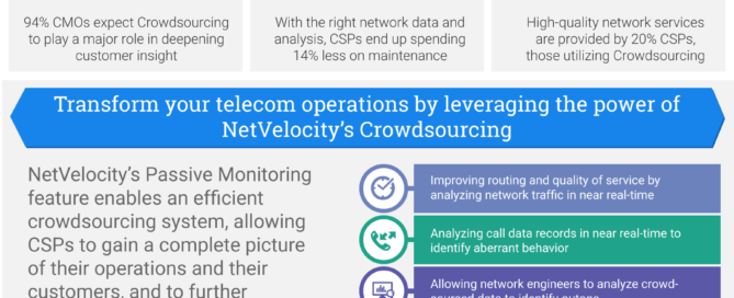 CROWDSOURCING: UNPARALLELED OPPORTUNITIES IN THE TELECOM LANDSCAPE