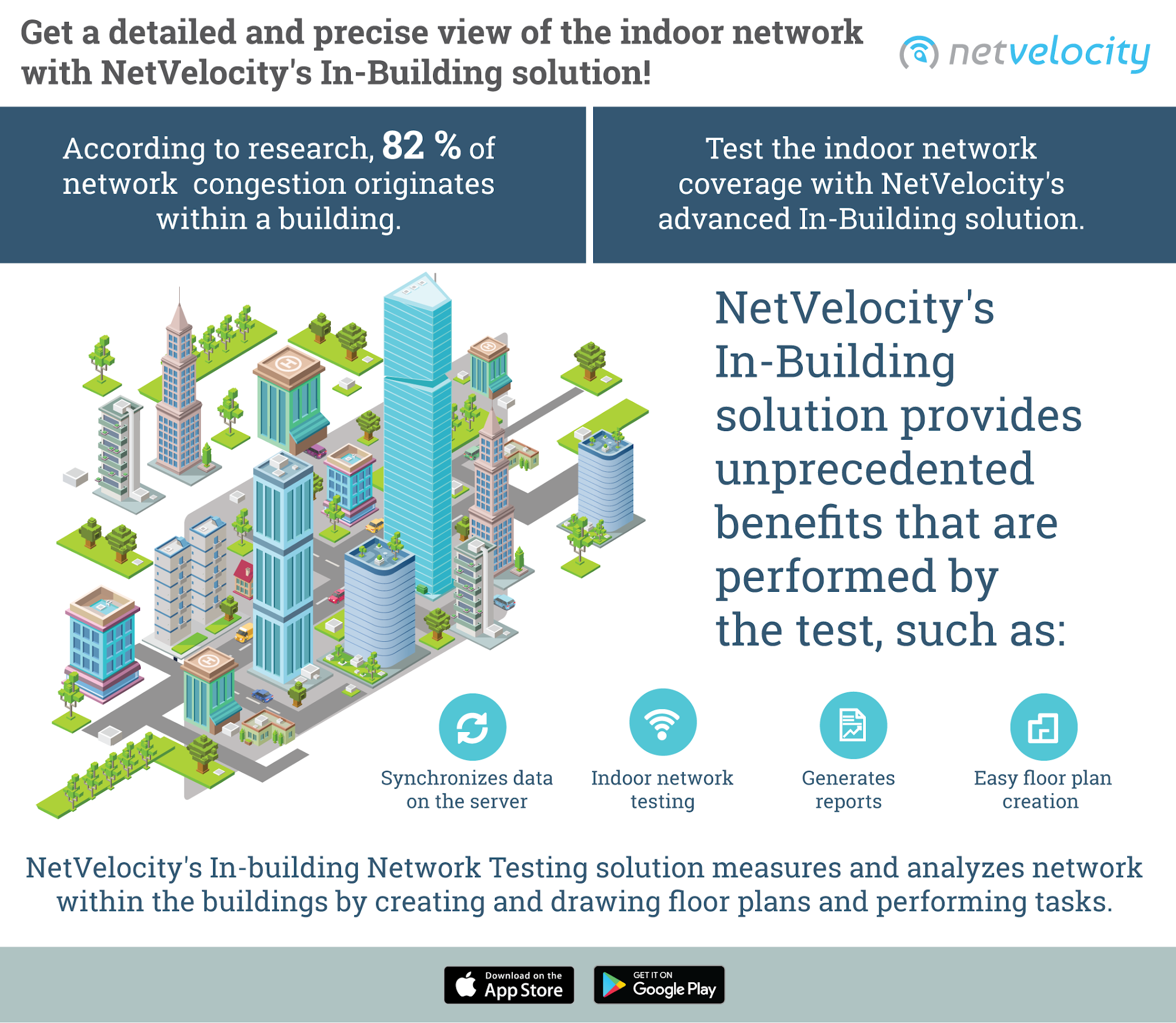 In-Building network testing